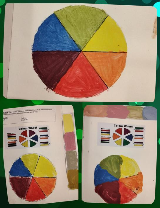 Discovering the colour wheel