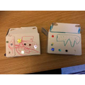 Pandora's Box by Jonathon and his brother