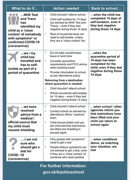 Covid help sheet 2