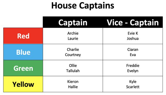 KWS - House Captains