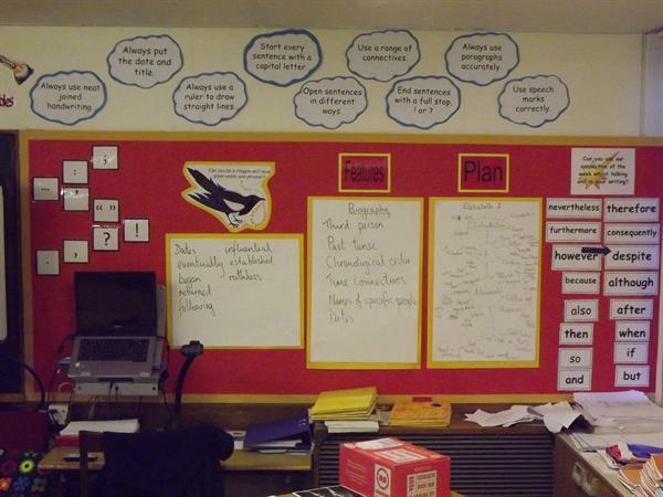 Literacy Wall