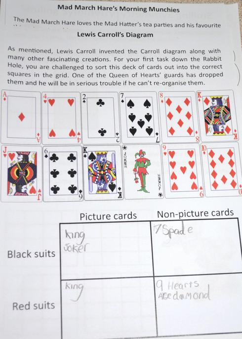 Playing card Carroll diagram