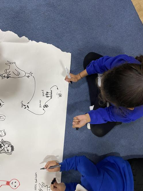 Story maps of The Little Red Hen