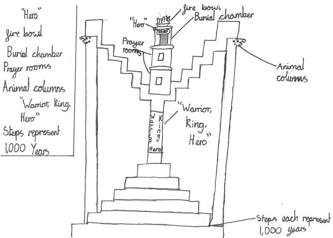 James's plan for his funerary monument