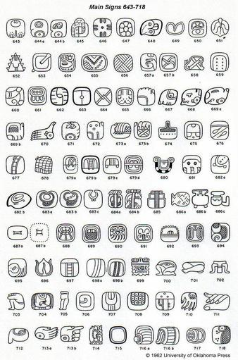 A page from Eric Thompson's collected glyphs