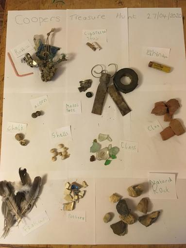 Cooper's finds from excavations in a nearby field!