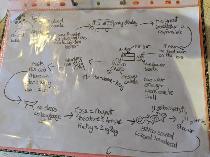 Lots of key information in Phoebe's story map