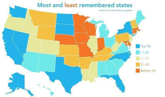The most and least remembered states.