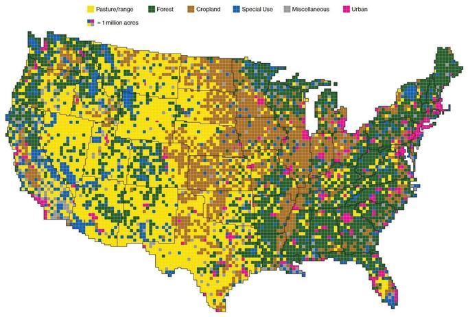 Average land usage per million acres.