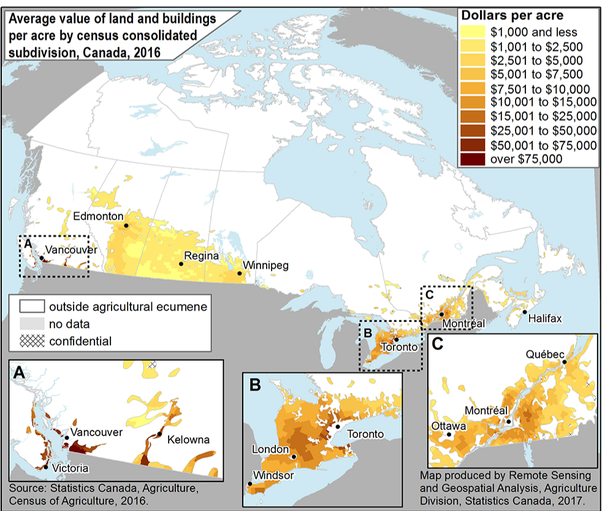 Much of the land in Canada is unfarmable.