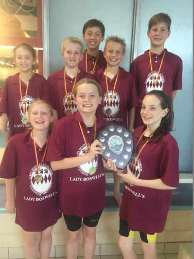 District Swimming Gala Winners May 2017