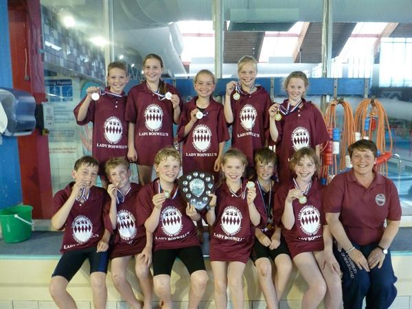 Winners of the District Swimming Gala