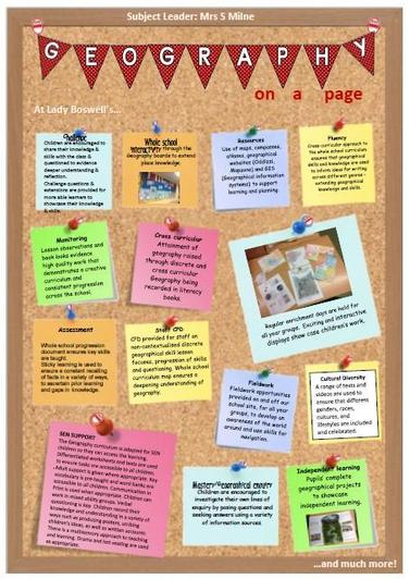 Geography on a Page - for details see document below