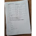 Measurement in maths