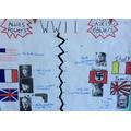 Y6 World War 2