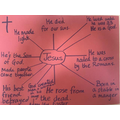 What do Y2 know about Jesus?