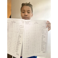 Samuel's times table work