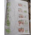 Logan's Maths work