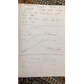 Yad's English and Maths Work