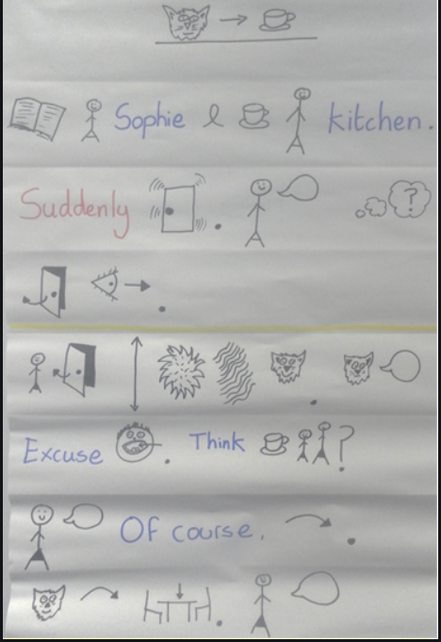 an example of a story map