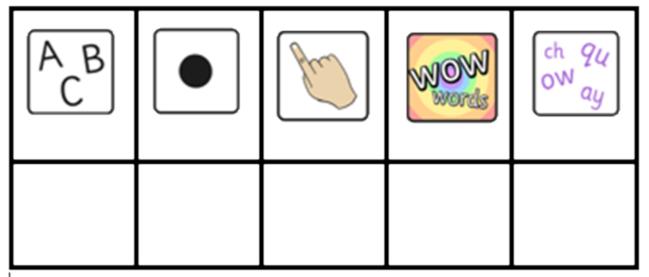'Every time we write' checklist.