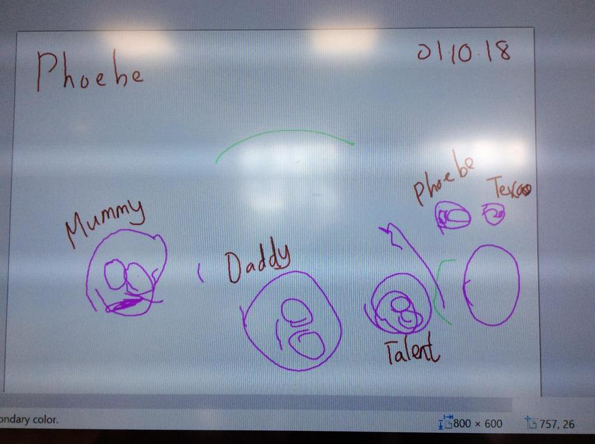 And the smart board to draw our families.
