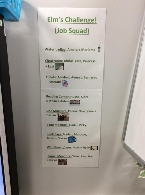 The Job Squad List!