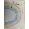 Harriet presented her poem in a rainbow