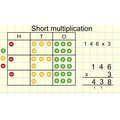 Showing the same exchanging with short multiplication