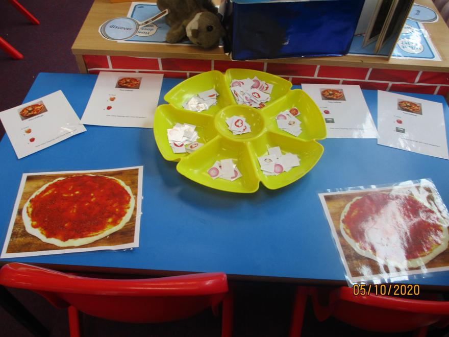 touch counting practise, making pizzas