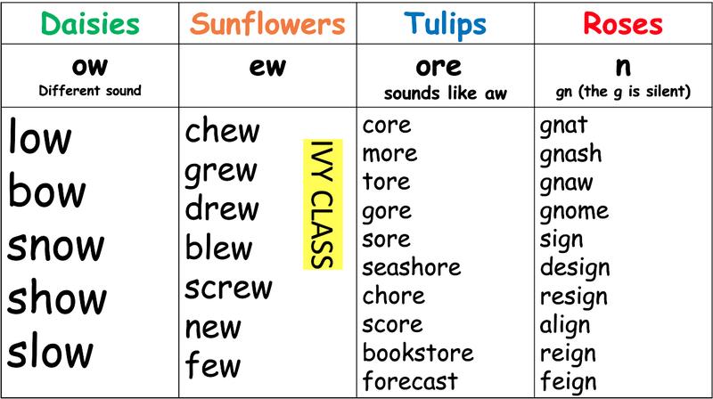 Spellings WB 14.6.21