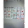 Great numeracy Noah