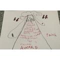 Super shape poem Faith