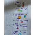 What fantastic writing, trying hard to sound out words.