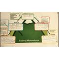 Story mountain work