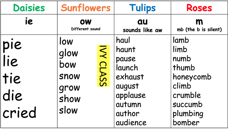 Spellings WB 7.6.21