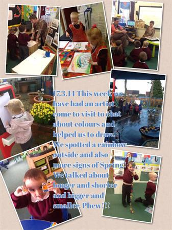 Our learning - 17.3.14