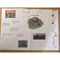 Jake has been finding out about different castles