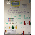 Our models and images to support algebra learning