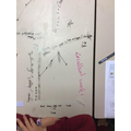 Practical maths - interpret data to draw graphs
