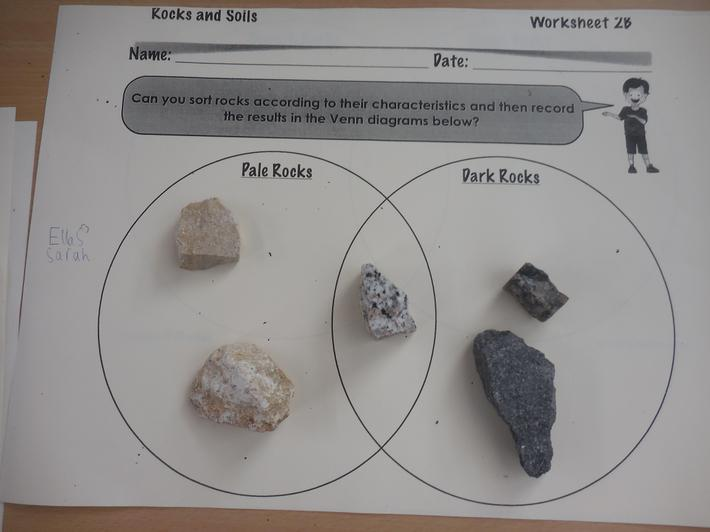 We looked at the appearance of rocks.
