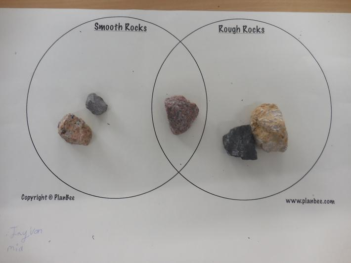 We felt the texture of rocks.