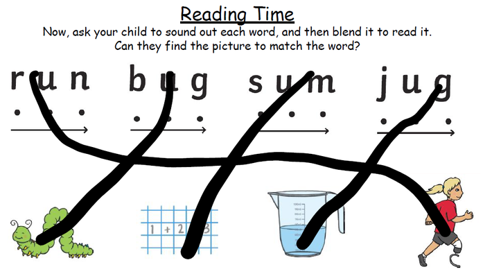 Wow, spectacular reading!