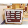 self register board
