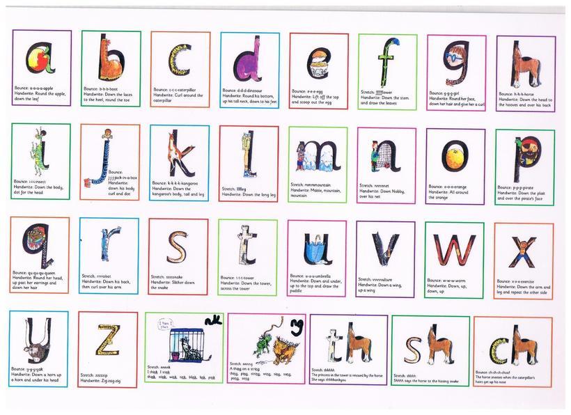 Handwriting Phrases