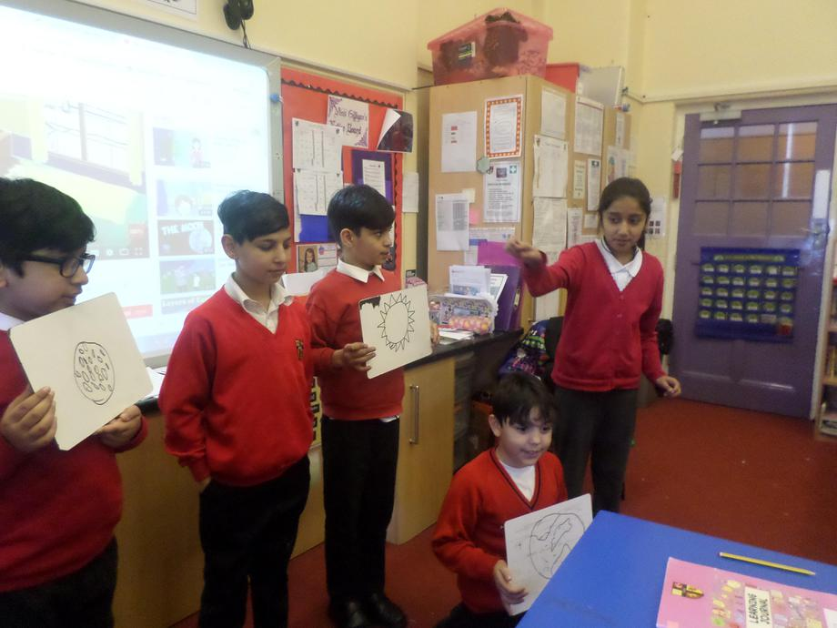 Group presentation about how day and night occur.