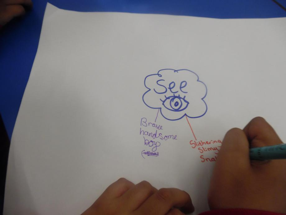 Mind mapping ideas for each of the senses.