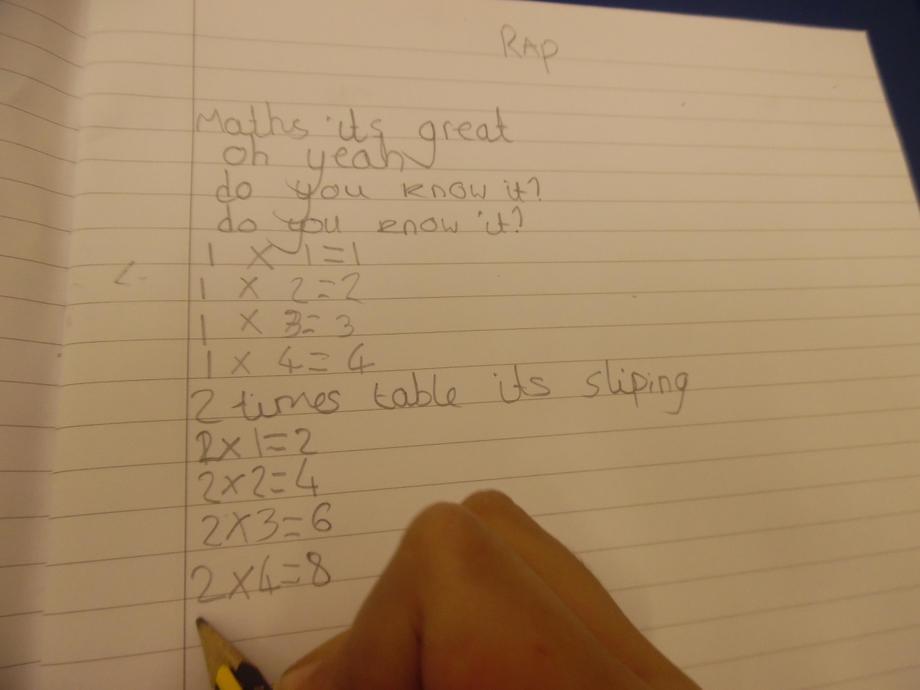 Writing a Maths Rap.