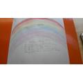 A rainbow simile poem by Jenson.