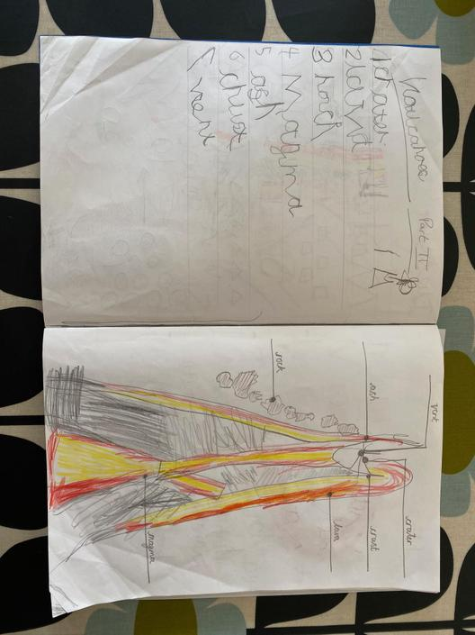 Reuben's work on Volcanoes